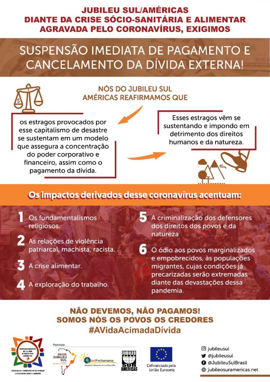 Jubileu Sul Américas reafirma que os estragos provocados por esse capitalismo de desastre se sustentam em um modelo que assegura a concentração do poder corporativo e financeiro