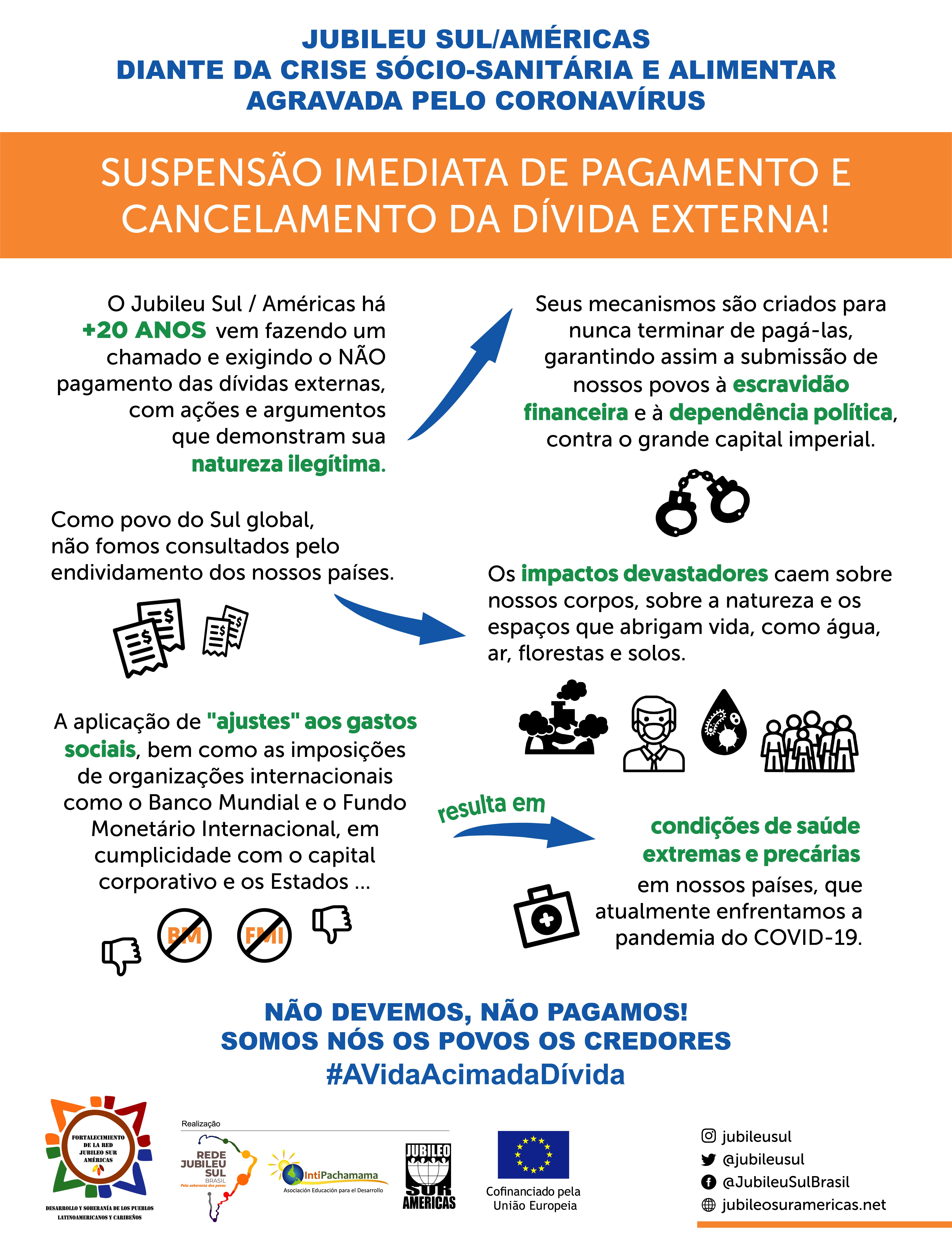 A posição de Jubileu Sul Brasil Frente a crise sócio sanitária e alimentar agravada pela COVID-19